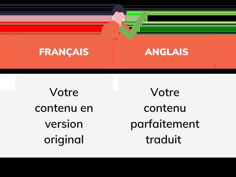 Privilégier la traduction qualitative et humaine pour le SEO international de votre SaaS