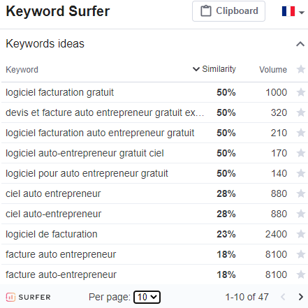 Keyword Surfer capture d'écran 2